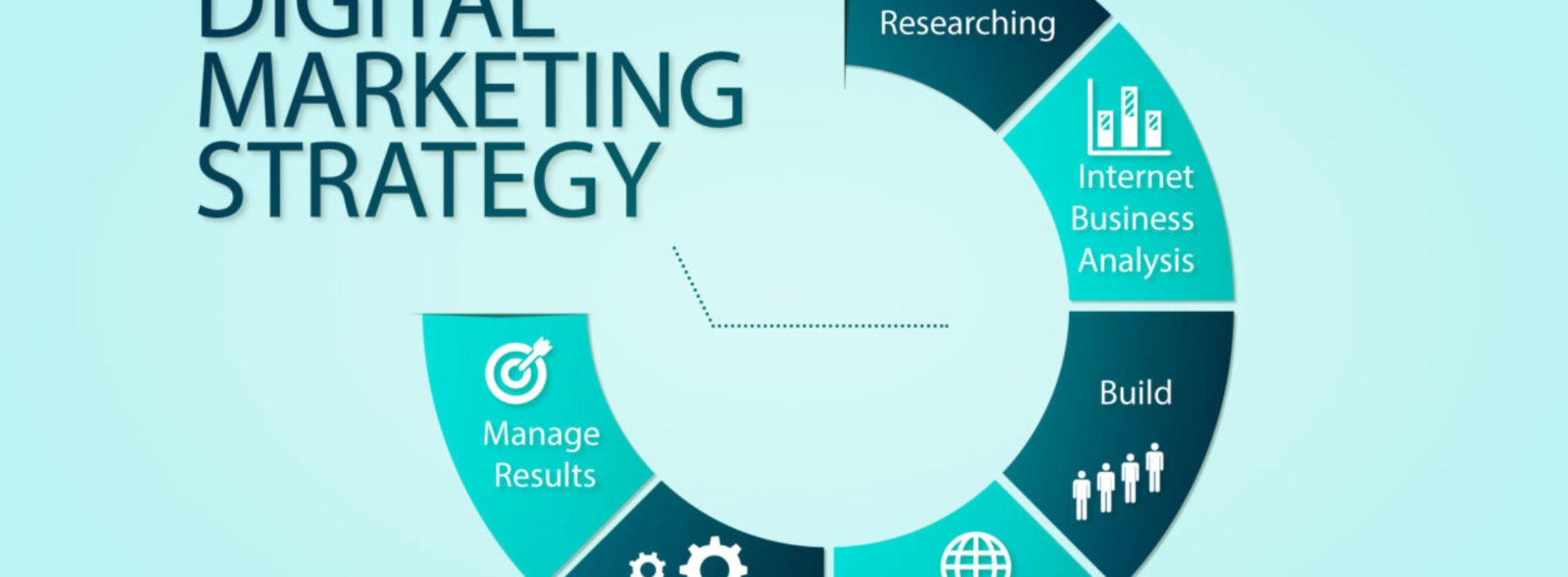https://magicdesigns.co.za/wp-content/uploads/2018/03/Digital-Marketing-Strategy-Steps-e1541472599356-1920x706.jpg